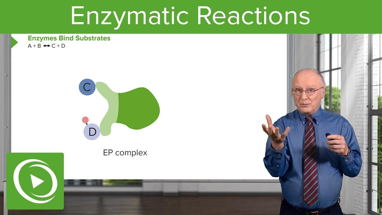 Biochemistry Medical exam education videos