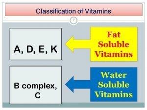 vitamins exam review notes 300x225