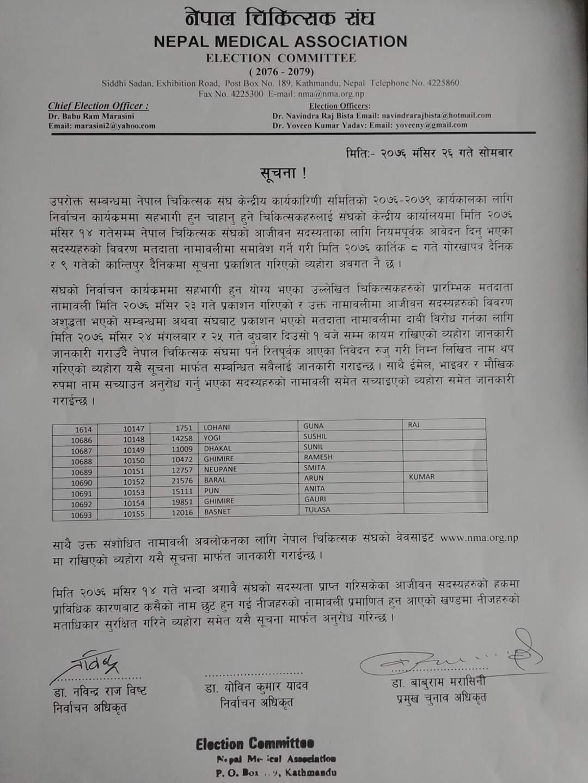 NMA Election Notice