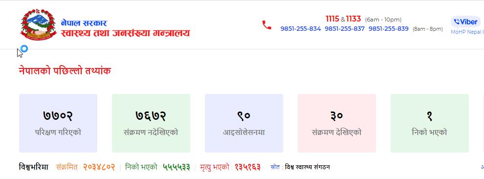 New Corona Patients Confirmed in Nepal