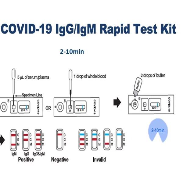 RDT( Rapid Diagnostic Test) in Nepal