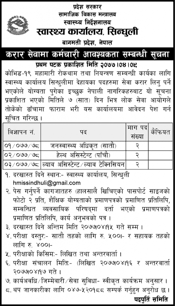 Apply Health Jobs in Bagmati Province Nepal government