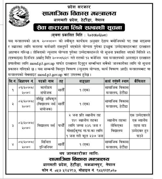 Apply for 237 Nurses Job at Bagmati Pradesh Nepal