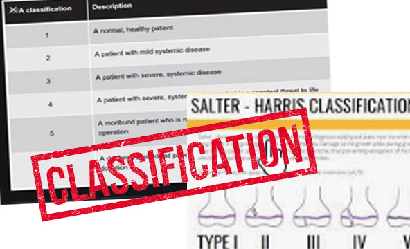 Criterias and Classifications for medical exams | Study Notes
