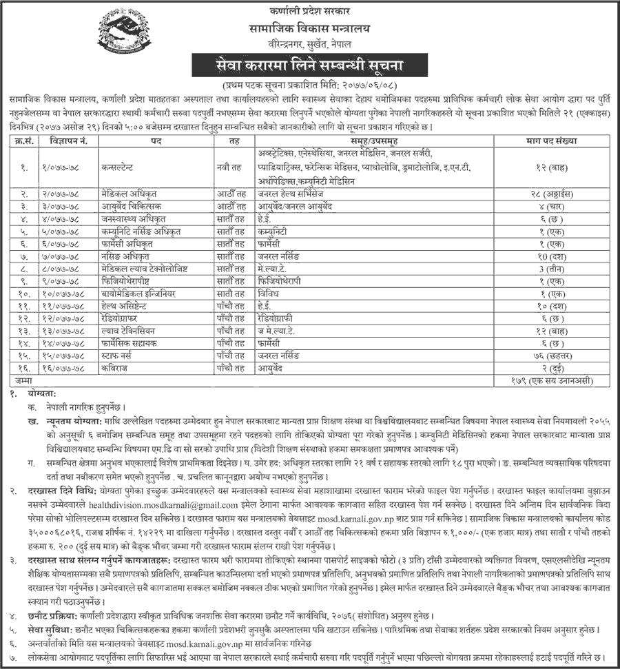 Medical Jobs at Provincial Hospitals Nepal
